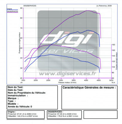 Reprogramamtion moteur clio dci70